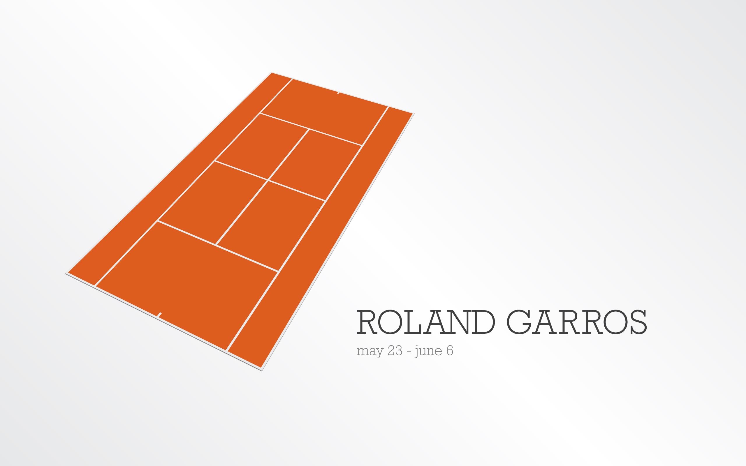 Roland Garros 2011 бесплатно